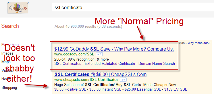 godaddy's ssl certificate price increases are ridiculous